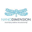 NANO DIMENSION LTD - ADR_NNDM